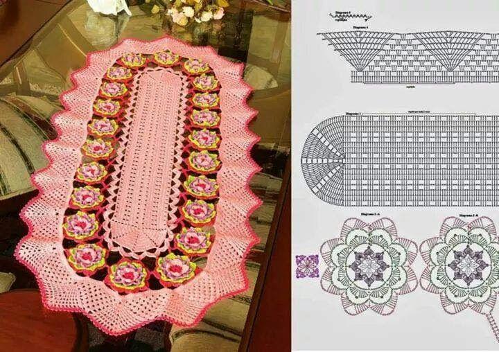 patrones de camino de mesa tejido con ganchilo   cortinas y manteles ...