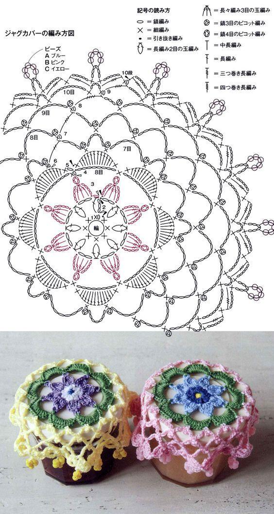 Hermosas mandalas en crochet, patrones fáciles y rápidos de elaborar ...