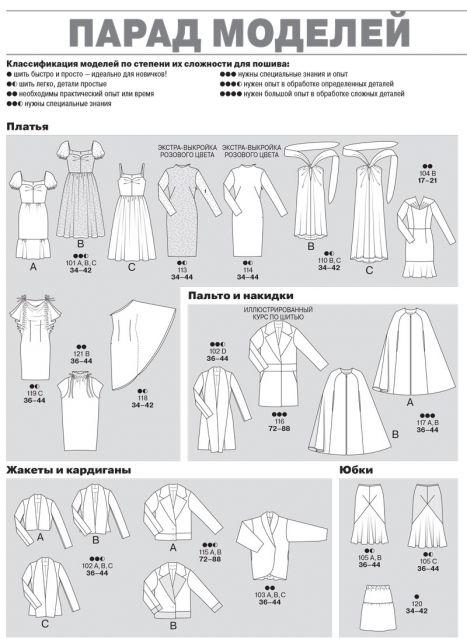 Технические рисунки Burda 11/2015   Sewing Patterns - Dresses ...