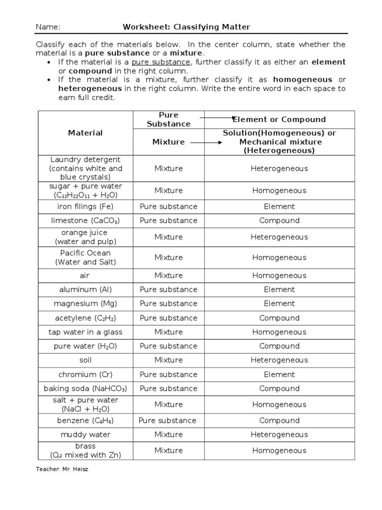 Classifying Matter Practice Worksheet 1265350 Myscres Matter
