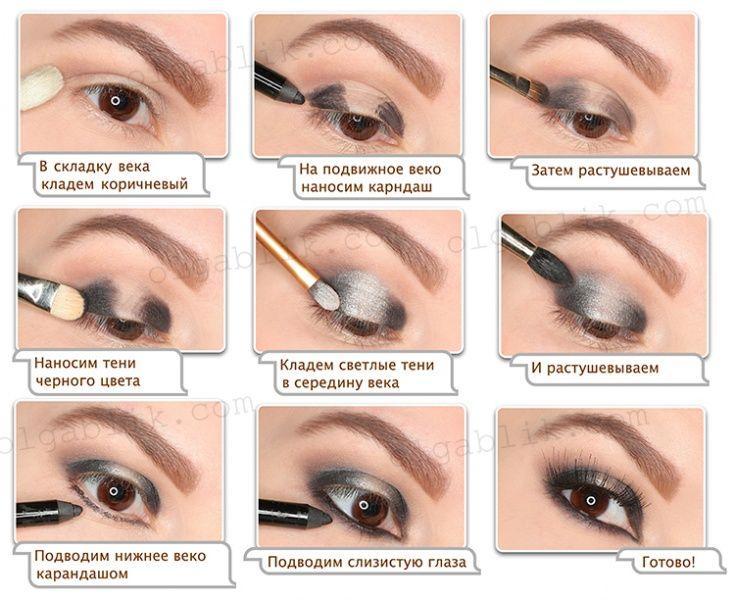 Как нанести гель макияж на глаза 101