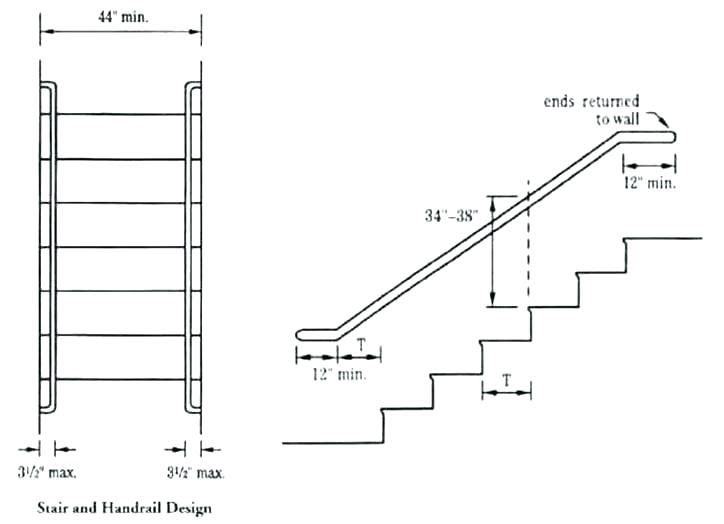 Trends For Stairs Dimensions Standard in 2020 | Handrail ...