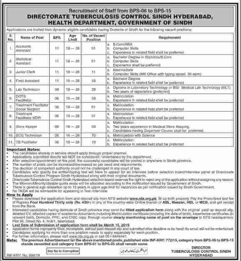 Health Department, Govt of Sindh Jobs Health department