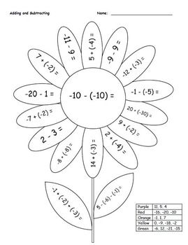 Coloring Flower 4 Pages 7th Grade Math Common Core Integers All