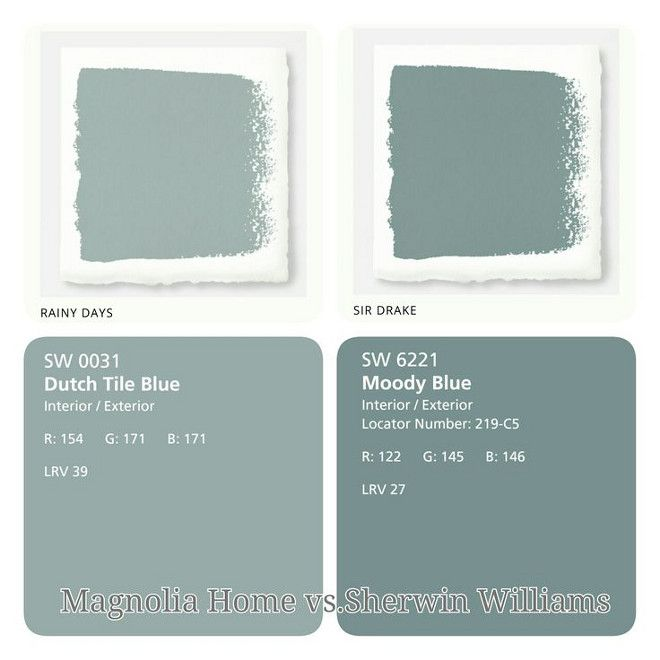 Coastal Blue Paint Colors By Sherwin Williamagnolia Home Williams Sw 6219 Rainy Day Magnolia