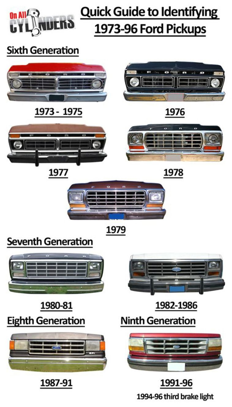 How To Identify Ford Pickups From 1948 To 1996 Ford Pickup