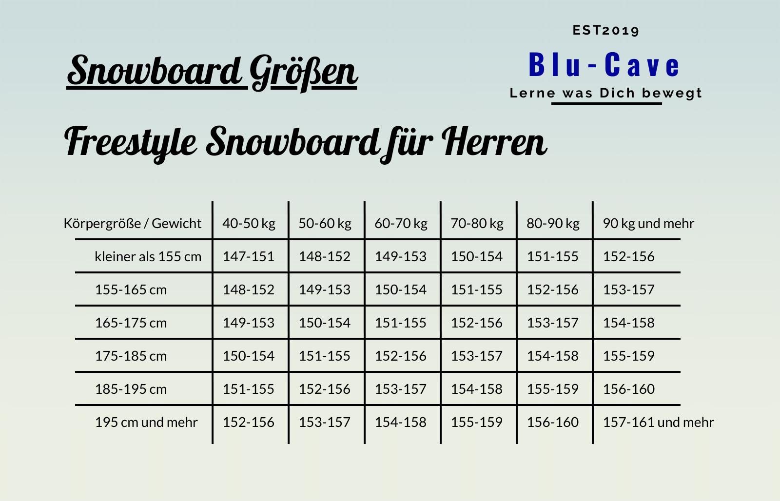 Snowboard Grossen Snowboard Freeride Snowboard Lernen