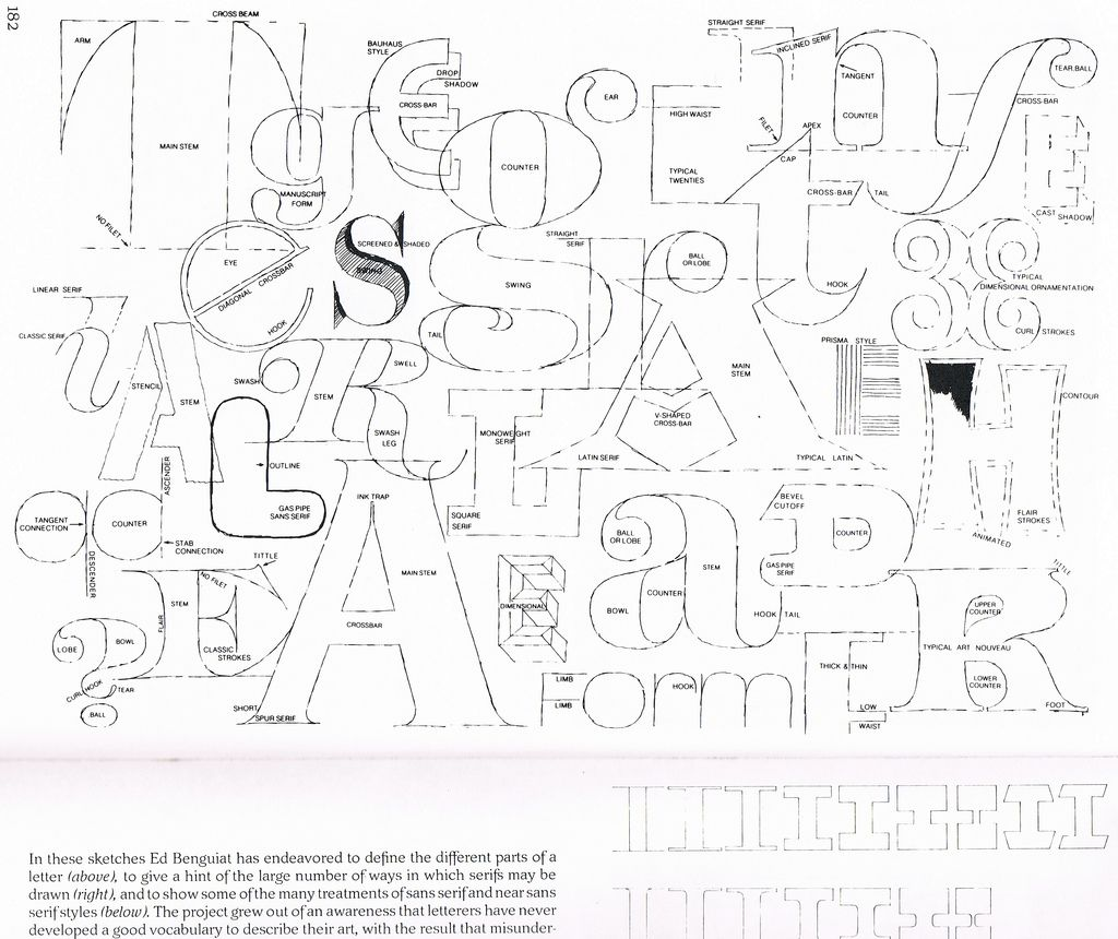 Benguiat\'s anatomy of letters | Anatomy and Type design