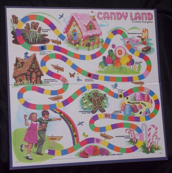 Vintage Candy Land Board Game 1978 Retro Games Poster Candyland Vintage Board Games