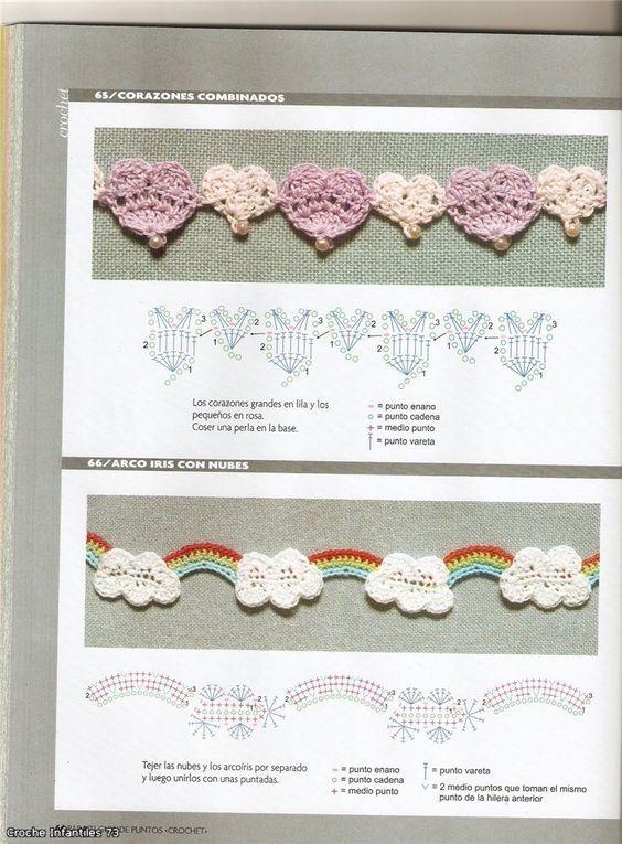 Pin de estefania tortosa en crochet | Pinterest | Ganchillo ...