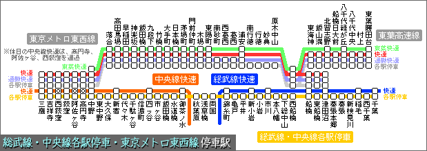 JR京葉線・武蔵野線路線図(停車駅案内)