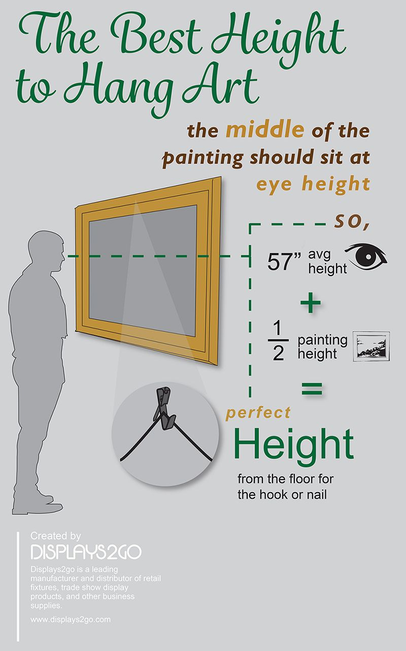 How To Hang Art At The Right Height Picture Hanging Height