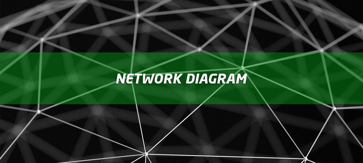 What is Network Diagram? Project Management Pinterest - network diagram