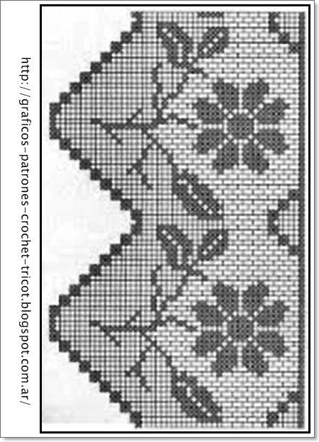 crochet fabric crochet ganchillo patrones graficos puntilla tejida a ganchillo con su patron crochet gordijnenvalletjes haken