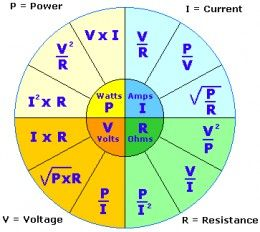 How To Understand Electricity Watts Amps Volts And Ohms Electricity Electrical Circuit Diagram Arduino