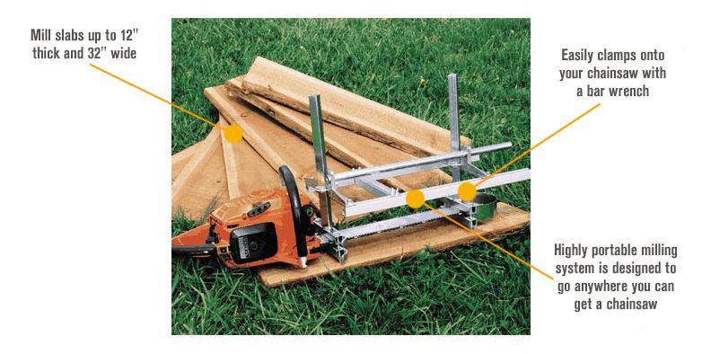 If You Re Here Because Trying To Decide On A Saw Mill For Personal Use I Ll Give Some Advice Based My Experiences
