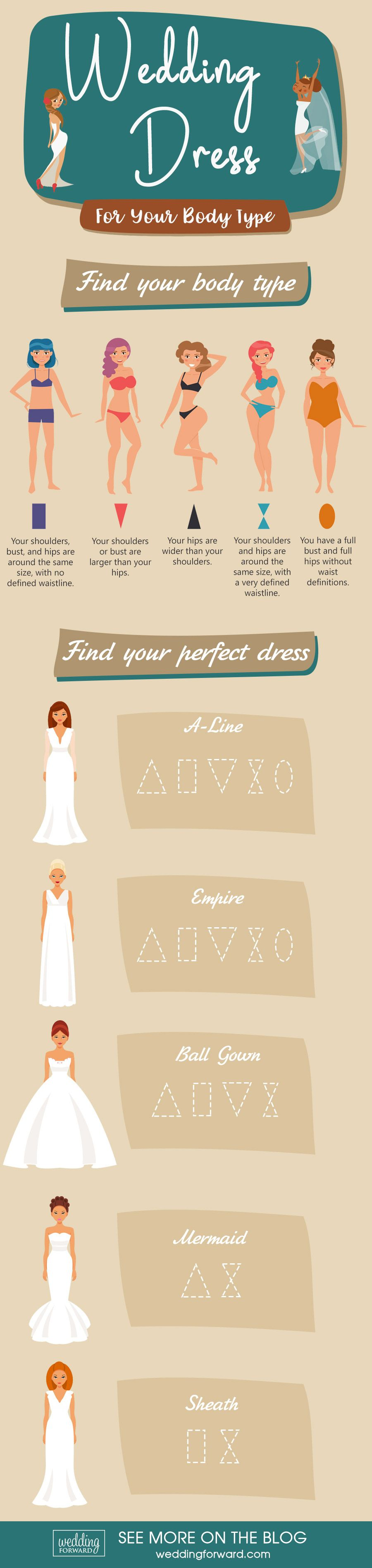 Choosing the right wedding dress for your body type see more