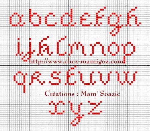 Quelques prénoms pour vos Etuis Mouchoirs et Alphabets utilisés ( Grilles gratuites ) Je vous ...