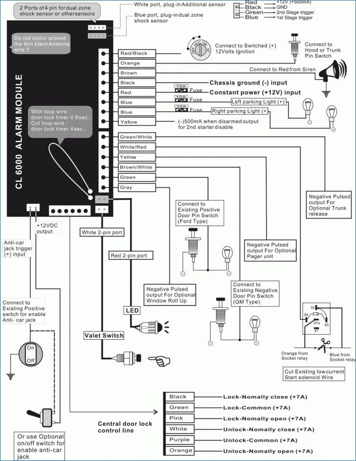 Steelmate Car Alarm Wiring Diagram | Car alarm, Alarm system, DiagramPinterest