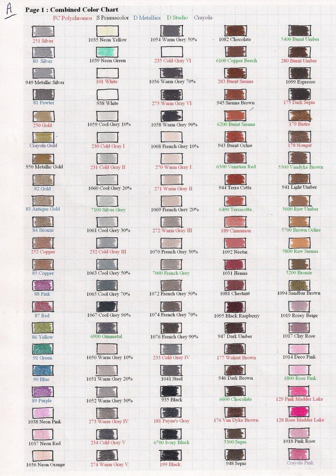 Combined Chart Prismacolor Polychromos Derwent By Josephine9606 Prismacolor Colored Pencil Techniques Forest Coloring Book