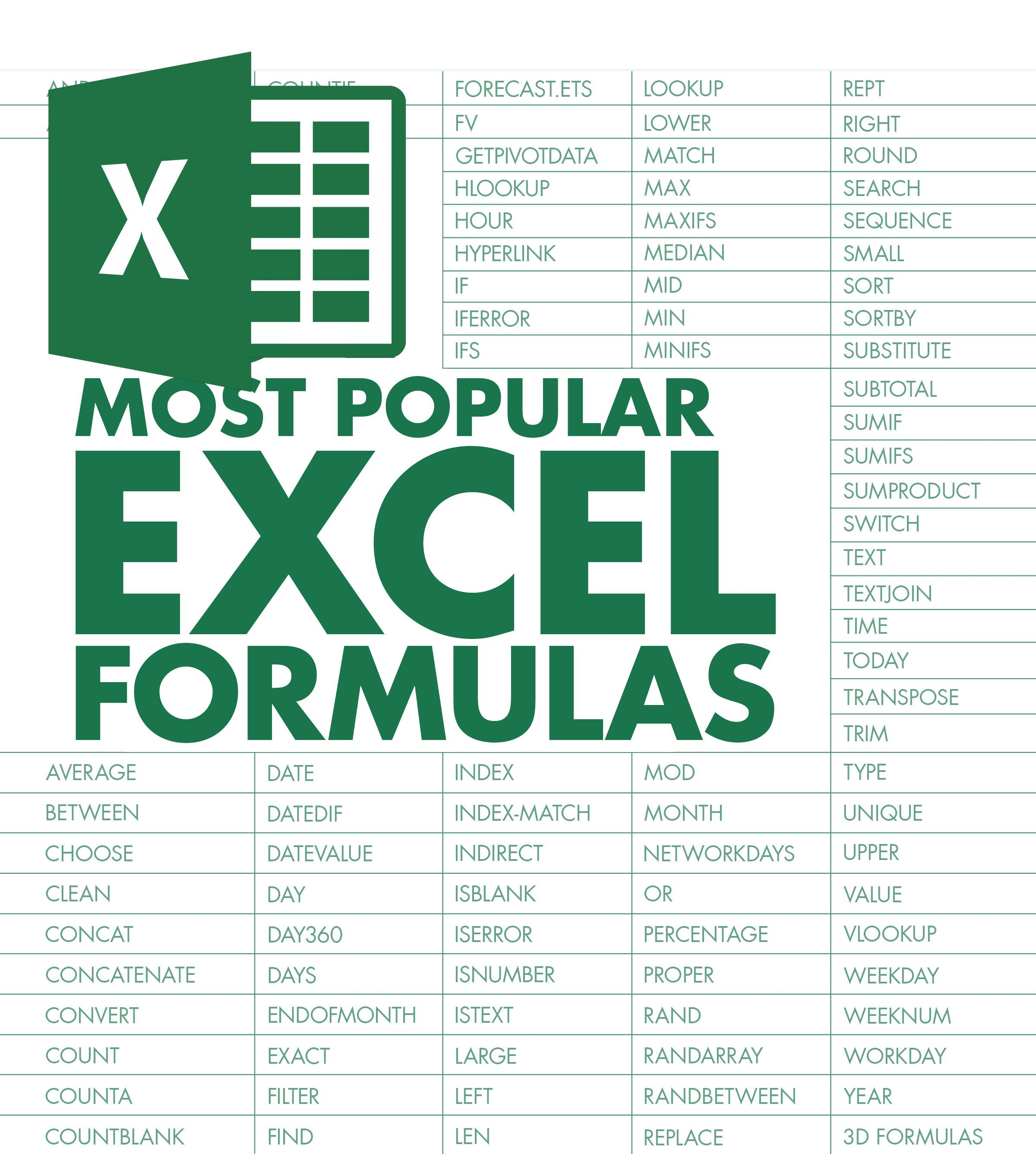 The 5 Most Used Excel Formulas And Functions Vlookup