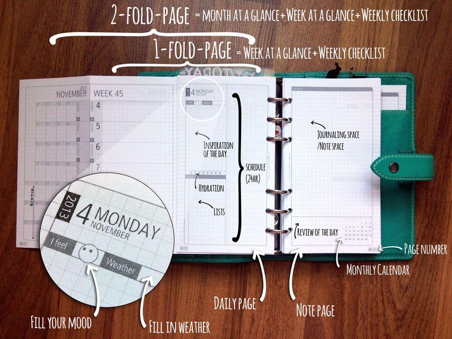 personal filofax pages diyfish life mapping basic set version 2