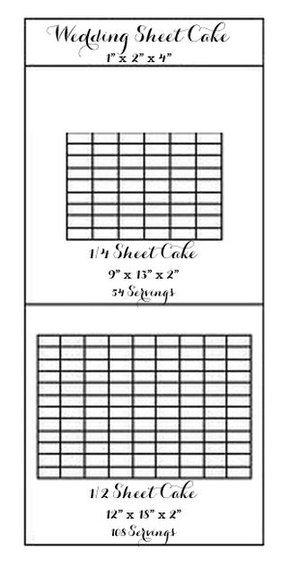 Wedding sheet cake serving chart also best documents templates images on pinterest cup cakes rh