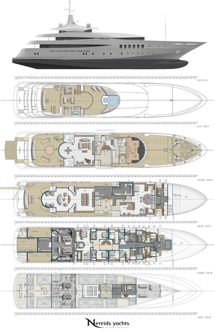 Luxury Yacht Engine Room: Superyacht Pherousa Layout