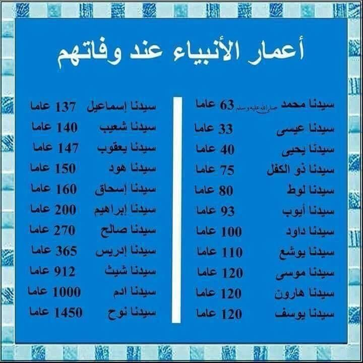 Pin By 2dw2a 2 On لغة عربية Islamic Inspirational Quotes Learn Islam Islamic Phrases