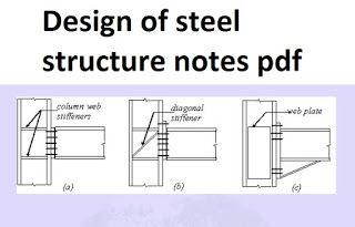 Pin by Ruth on CIVIL ENGINEERING | Civil engineering, Steel
