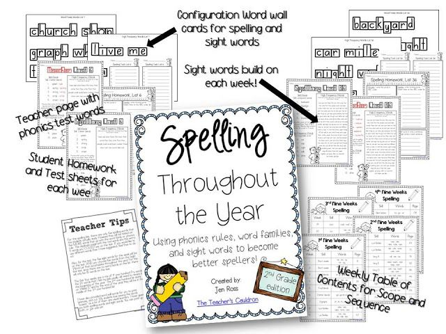 Spelling Throughout the Year: Using phonics rules, word