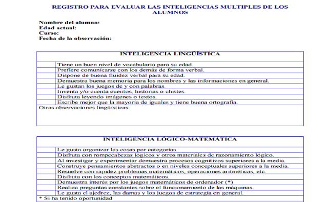 Un Excelente Grupo De Rúbricas Para Evaluar Las Inteligencias Múltiples De Los Niños