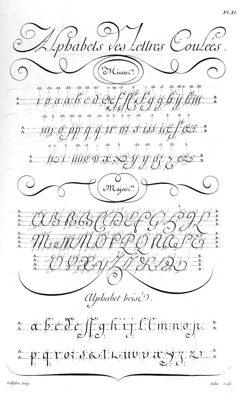 Renaissance Calligraphy Pinterest Calligraphie Calligraphie