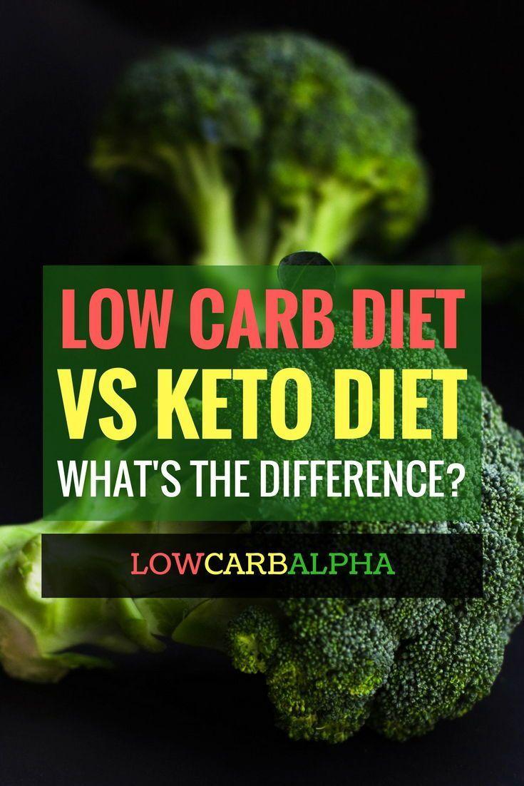 Pin on Keto Recipes, Low Carb & Ketosis