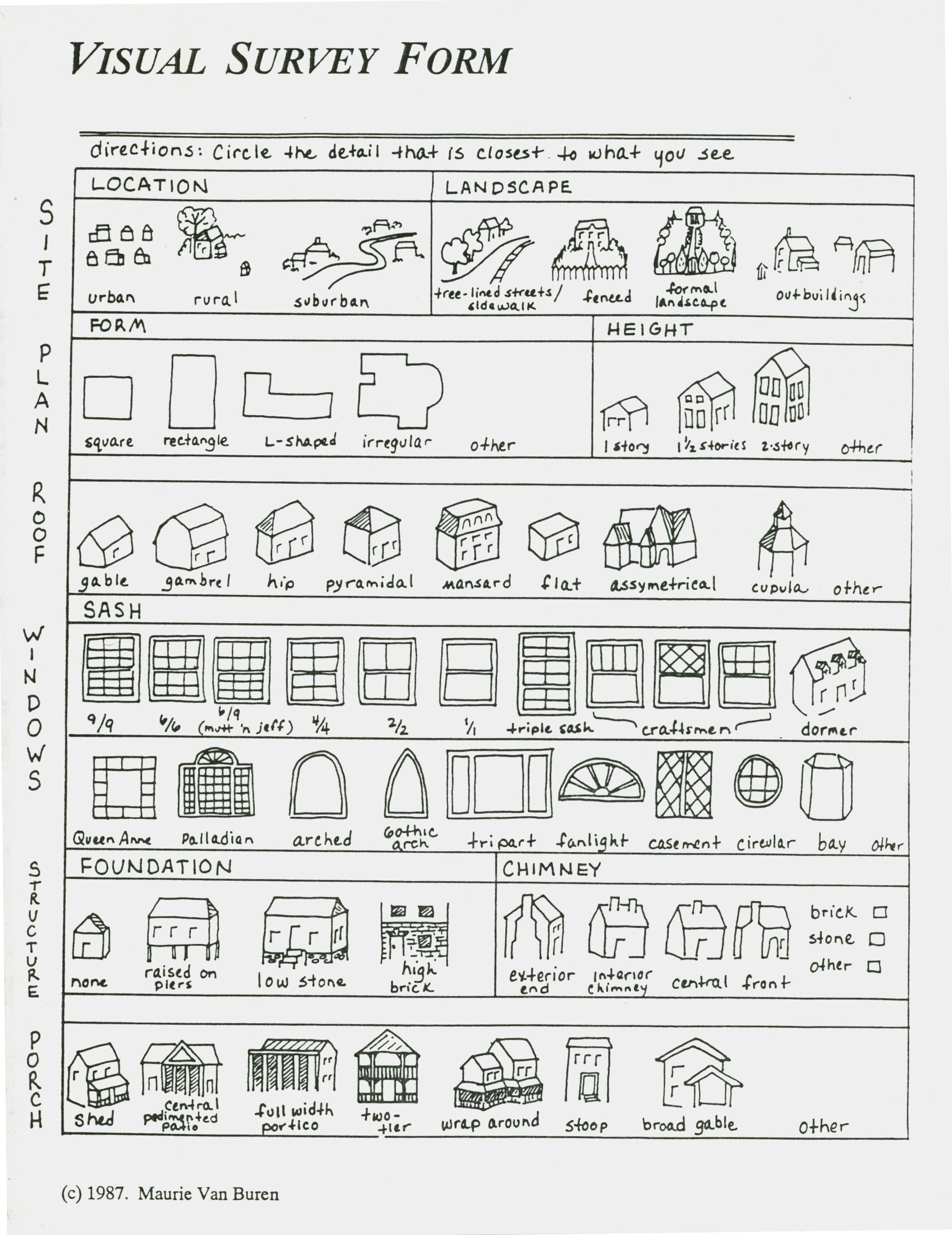 Architecture Design Sheet Format visual_survey_form (2544×3300) | buildings and architecture