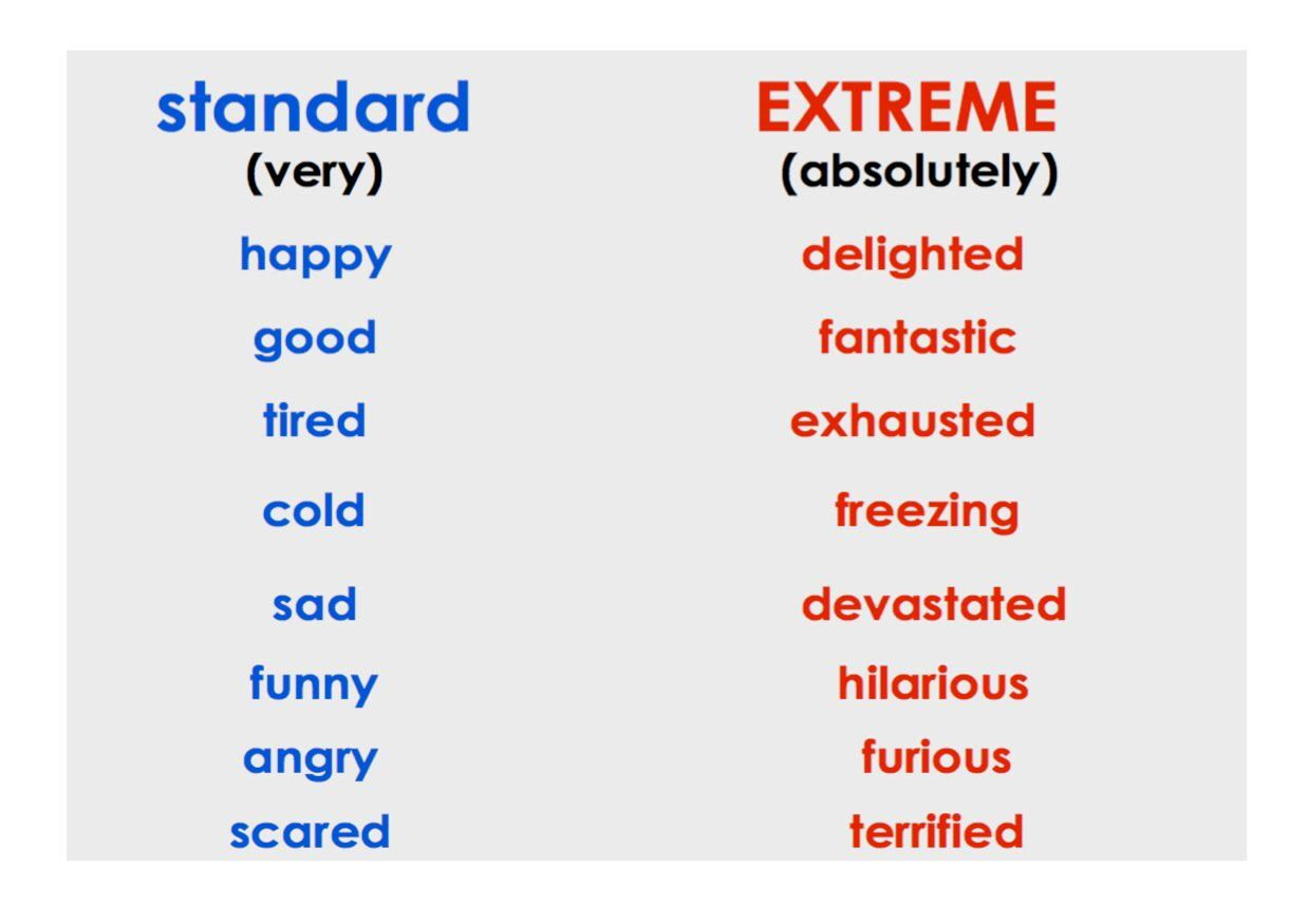 Extreme Adjectives Are More Appropriate For Product