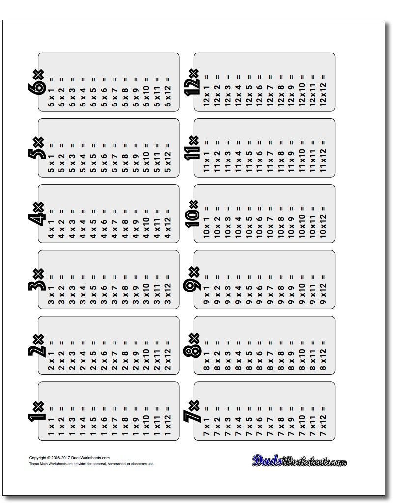 Multiplication Table Worksheet 1 12 Multiplication