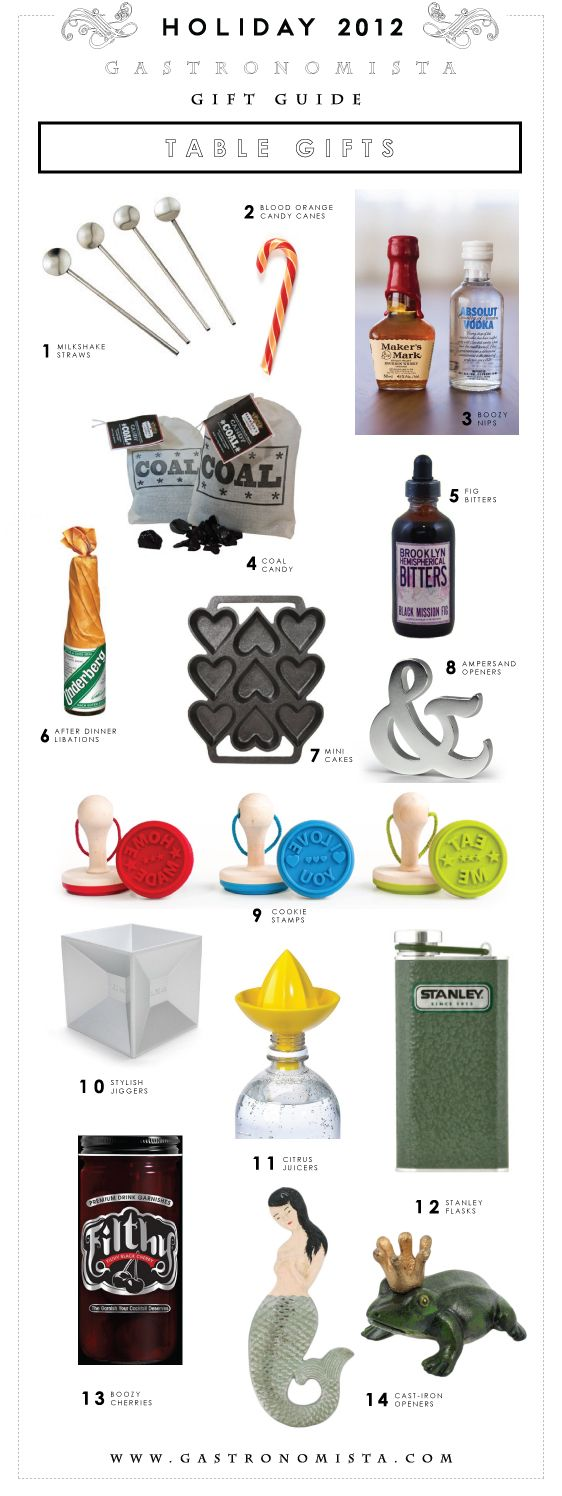 Gastronomista: Gastronomista Gift Guide - Table Gifts