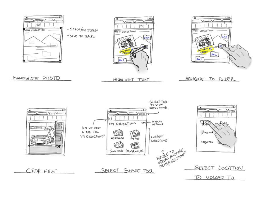 From Windows Dev Center Designing The Hilo User Experience Storyboard Interactive Design User Experience Design