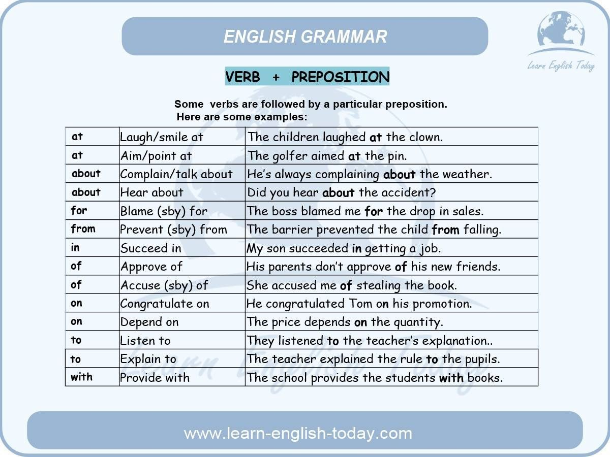 Verb preposition some verbs in english are followed by a particular preposition here