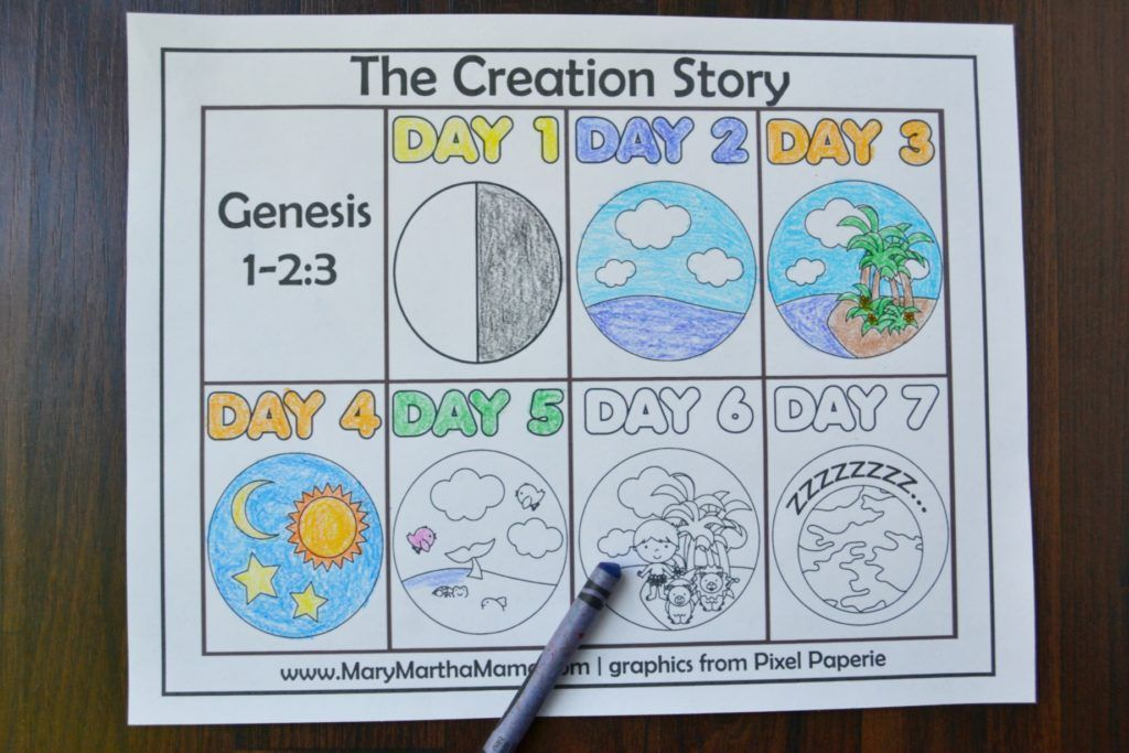 Creation Coloring Pages Help Kids Learn The Story Creation