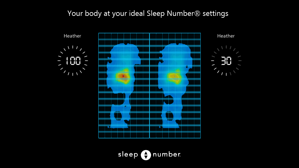 Check out my Sleep Number(R) IndividualFit 3-D image