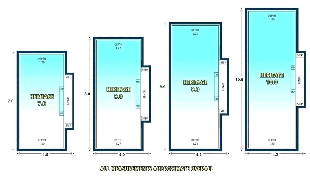 Home Swimming Pool Dimensions Average Swimming Pool Size Home Lap Pool Sizes Competition Dimensions Sw In 2020 Swimming Pool Dimensions Swimming Pool Size Pool Sizes
