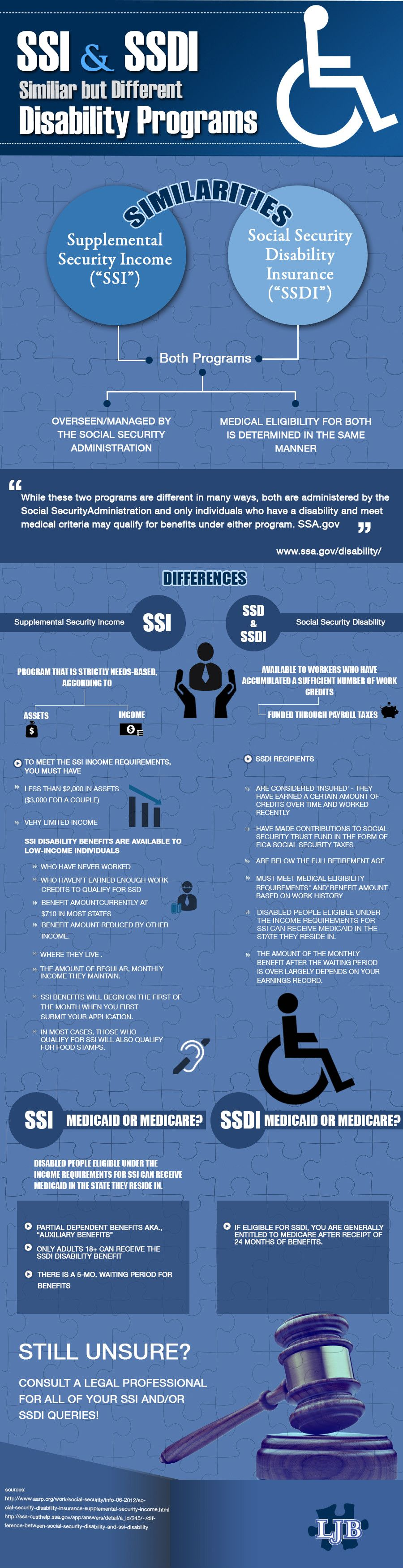 what is the difference between insurance and social assistance programs