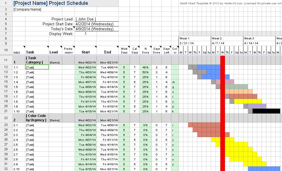Gantt Chart for Google Sheets | DIY | Pinterest | Microsoft excel