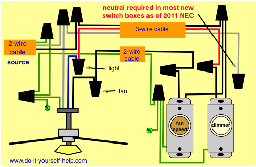 wiring diagram fan/light source at the fixture  ceiling