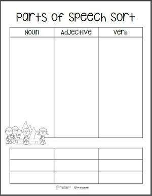 photo about Printable Word Sorts referred to as Free of charge Printable: Sections of Speech Phrase Form Templates 2nd