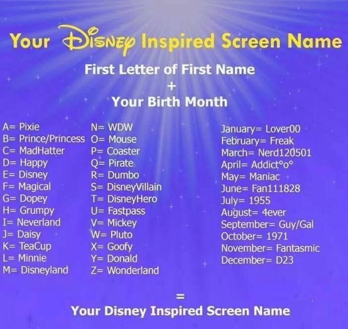 Pin By Simone Stein On Name Generator