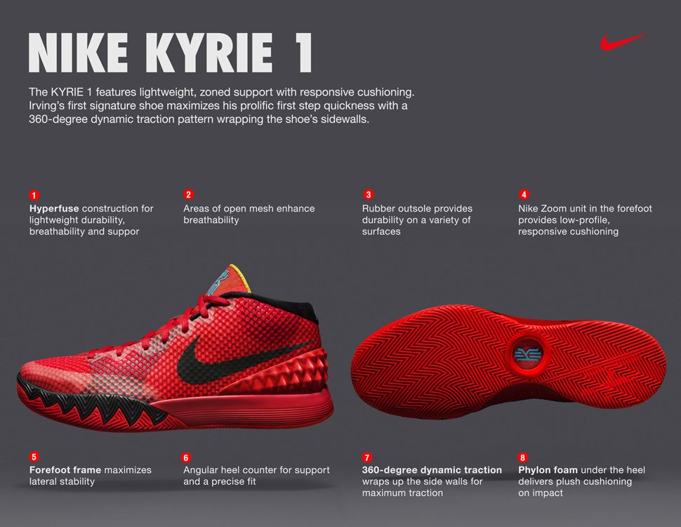 finest selection 3f657 0ff48 ... promo code for nike kyrie 1 my own idd pair are on their way 6f96a f9192