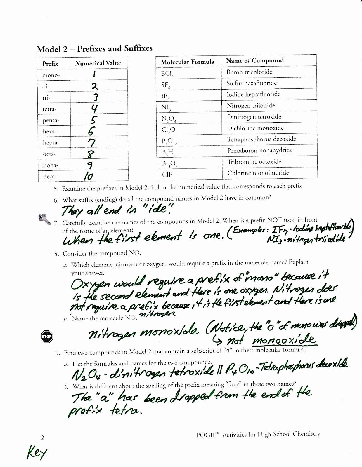Worksheet Molecular Compounds 6 10 Answer Key